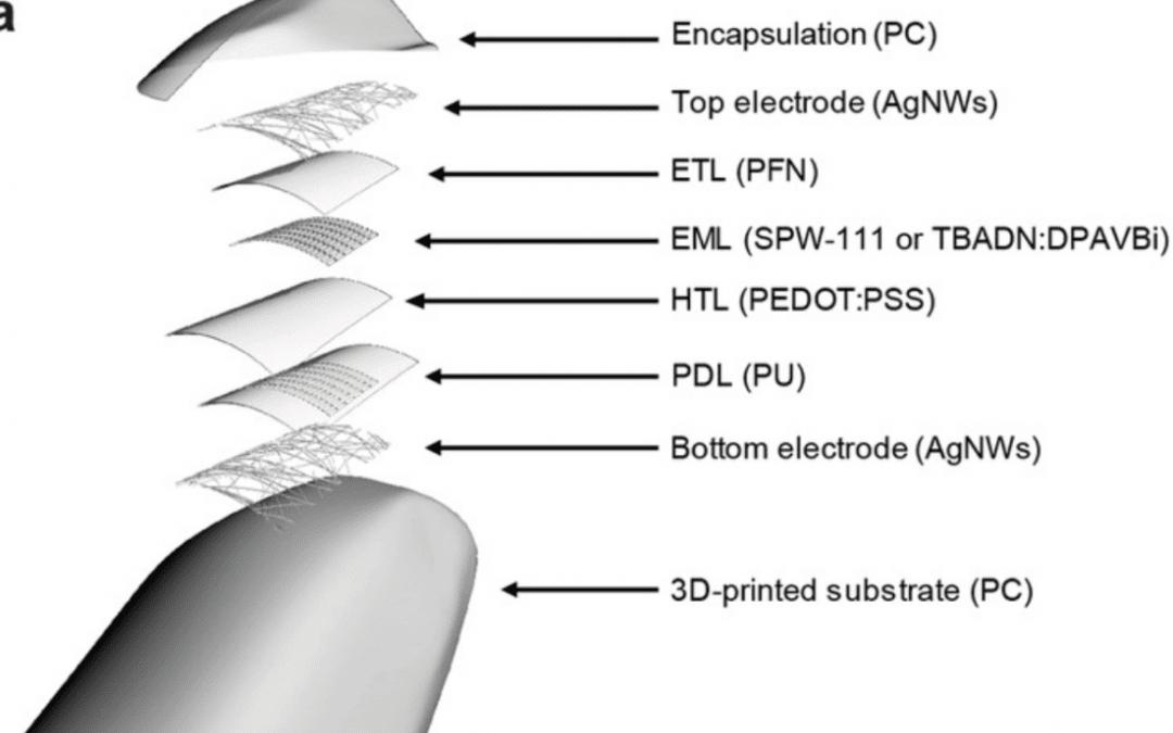 New 3D printing technique enables freeform, transparent OLED displays