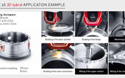 Hybrid 3D Printing, Part 2: Big Manufacturers