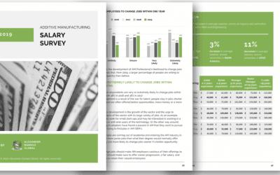 Additive Manufacturing salaries decrease as market matures