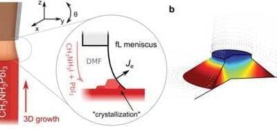 3D-printing of perovskite nanostructures